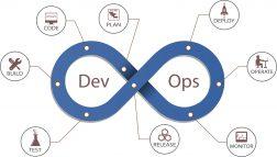 DevOps scheme